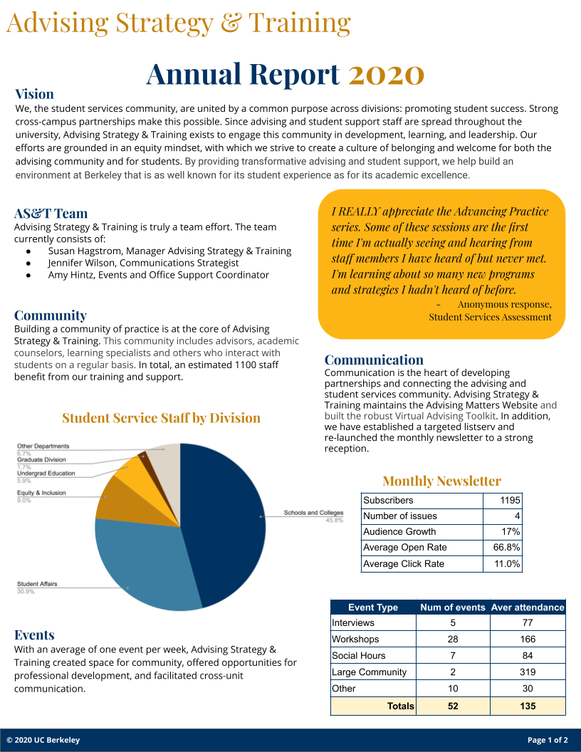 Advising Strategy & Training Annual Report 2020 Page 1