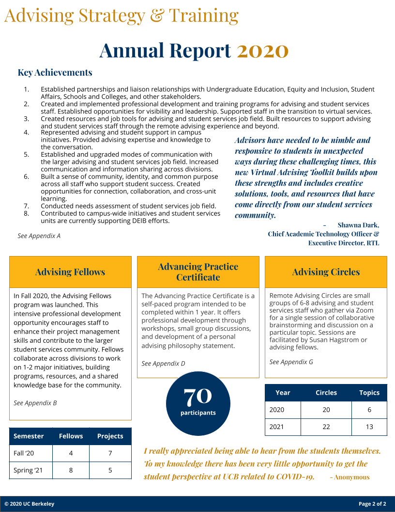 Advising Strategy & Training Annual Report 2020 Page 2
